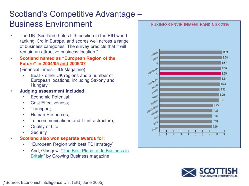 Scotland's Competitive Advantage –