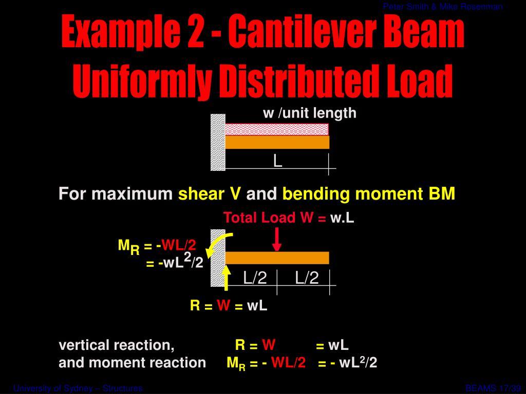 w /unit length