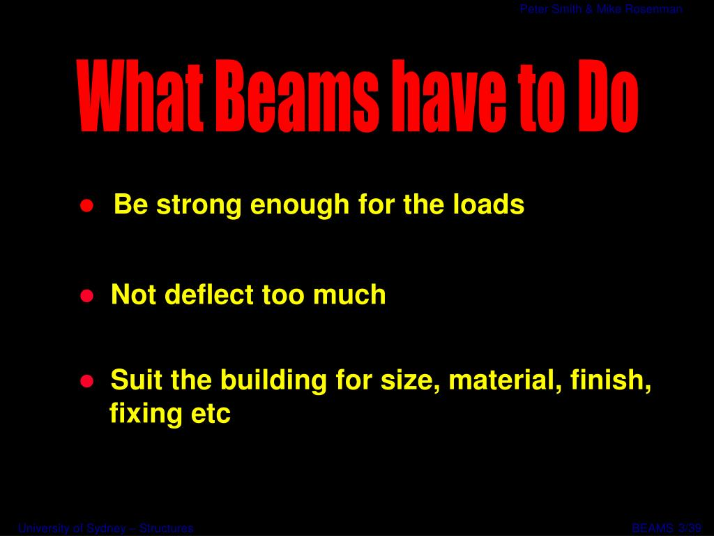 What Beams have to Do