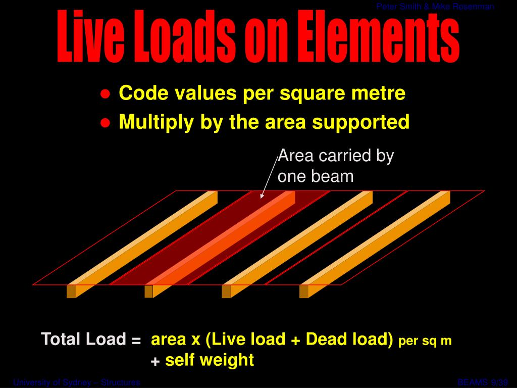 Live Loads on Elements