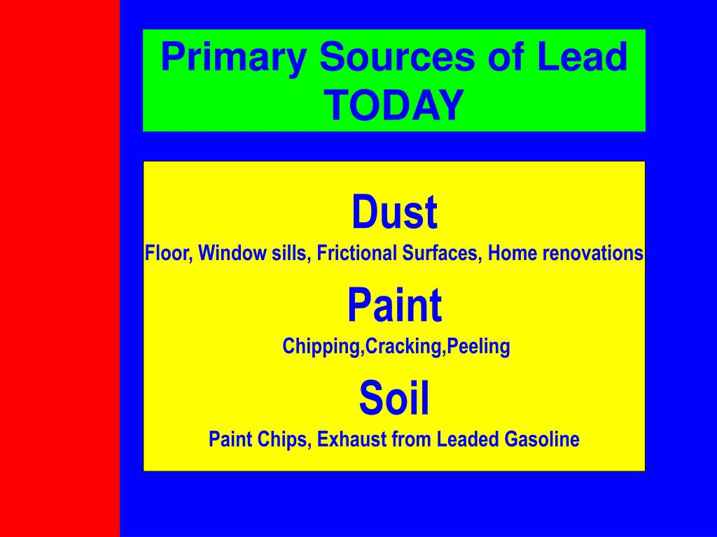 Primary Sources of Lead