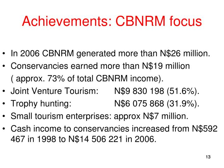 Achievements: CBNRM focus