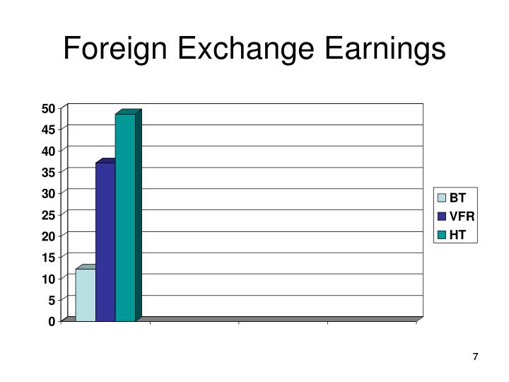 Foreign Exchange Earnings