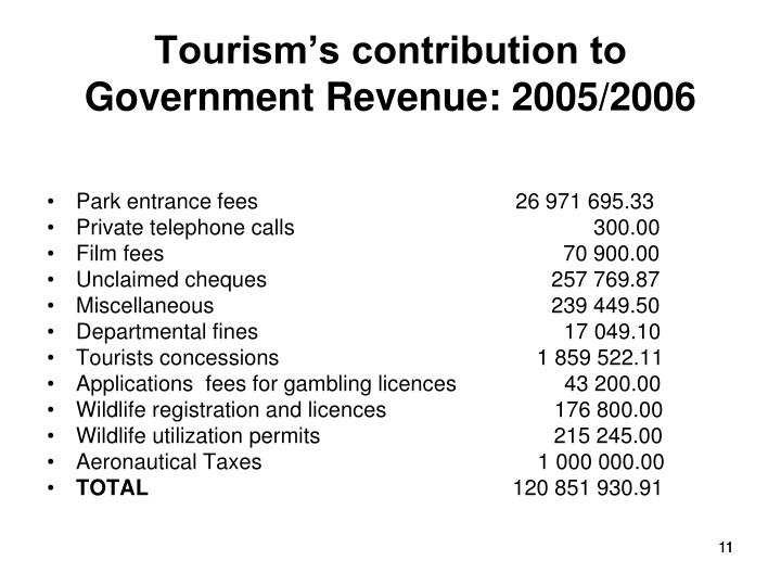 Tourism's contribution to Government Revenue: 2005/2006
