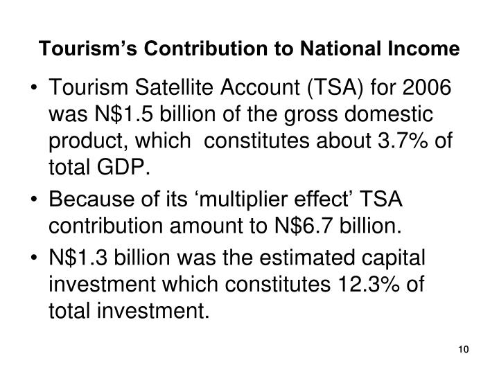 Tourism's Contribution to National Income