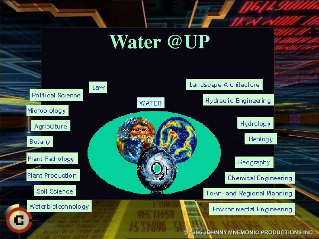 Water@UP