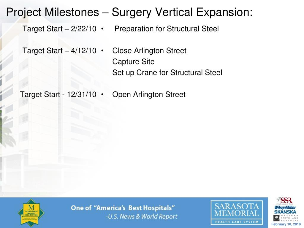 Project Milestones – Surgery Vertical Expansion: