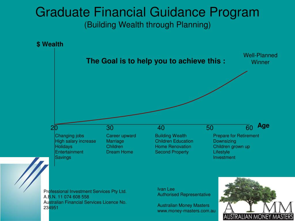 Graduate Financial Guidance Program