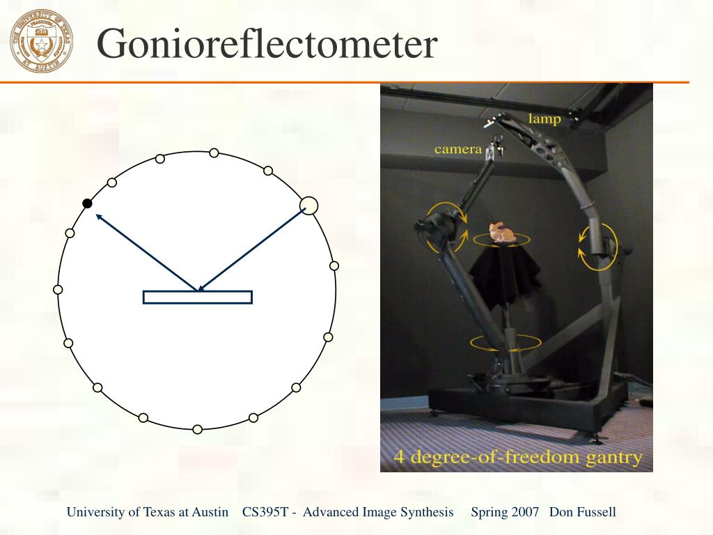 Gonioreflectometer