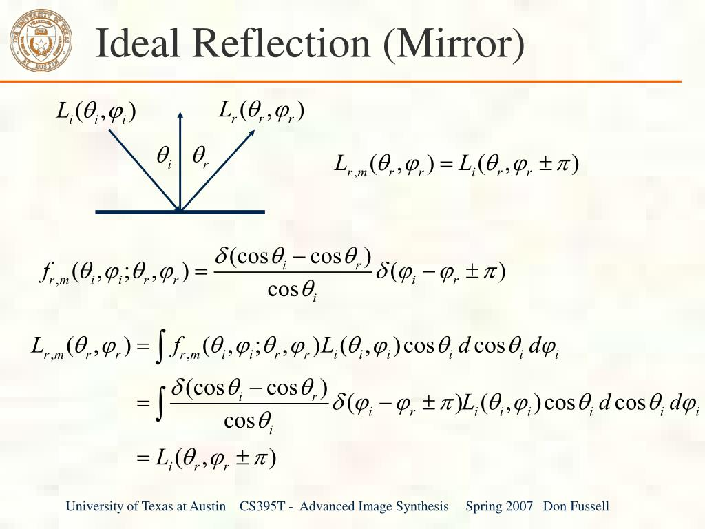 Ideal Reflection (Mirror)