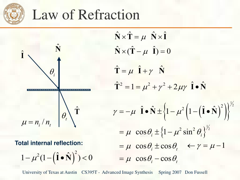 Total internal reflection: