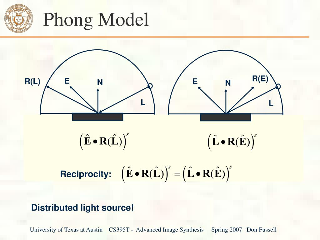 Phong Model