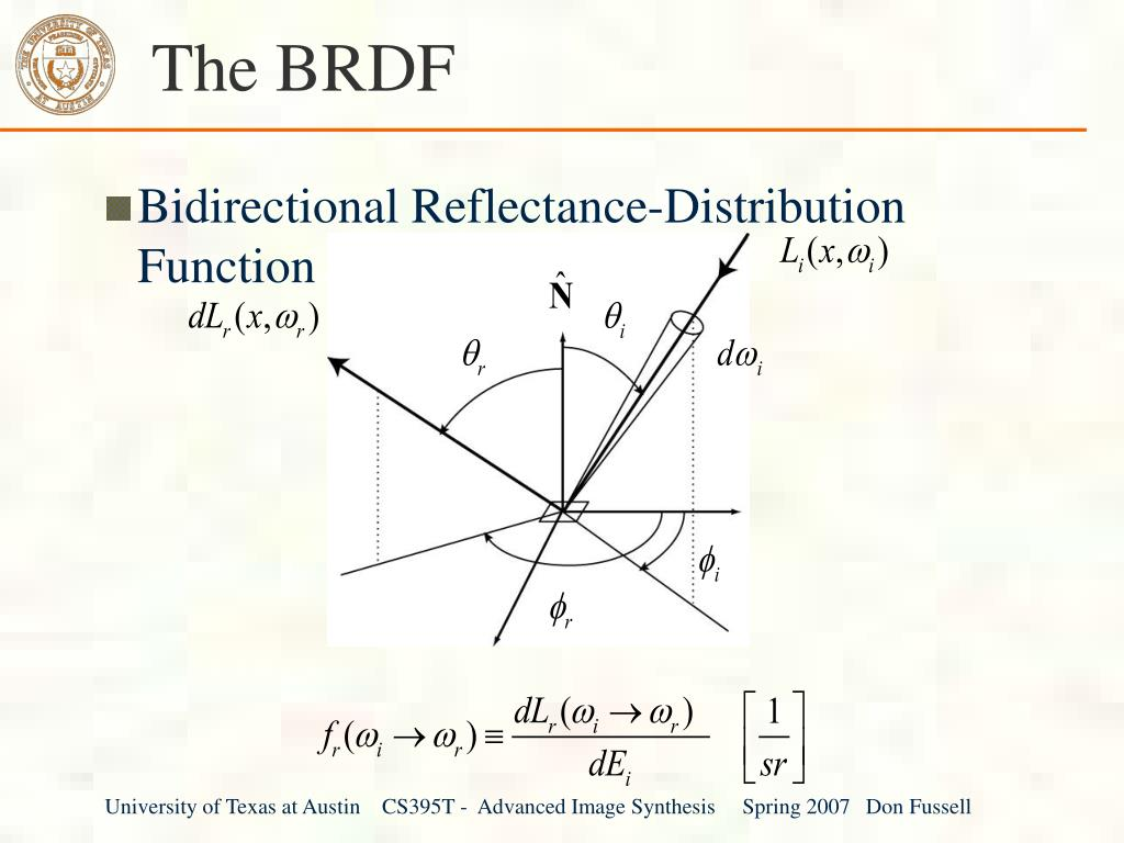 The BRDF