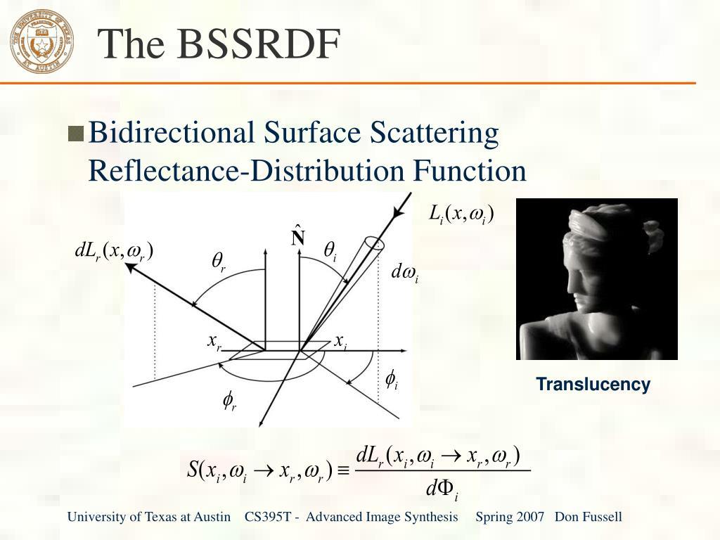 The BSSRDF