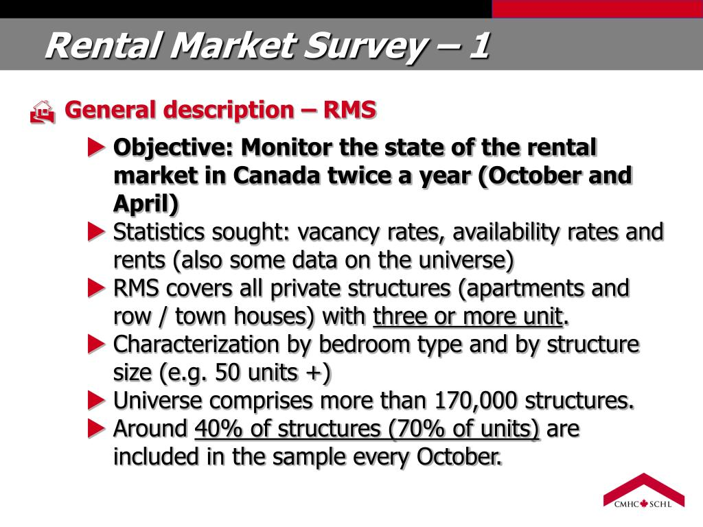 Rental Market Survey – 1
