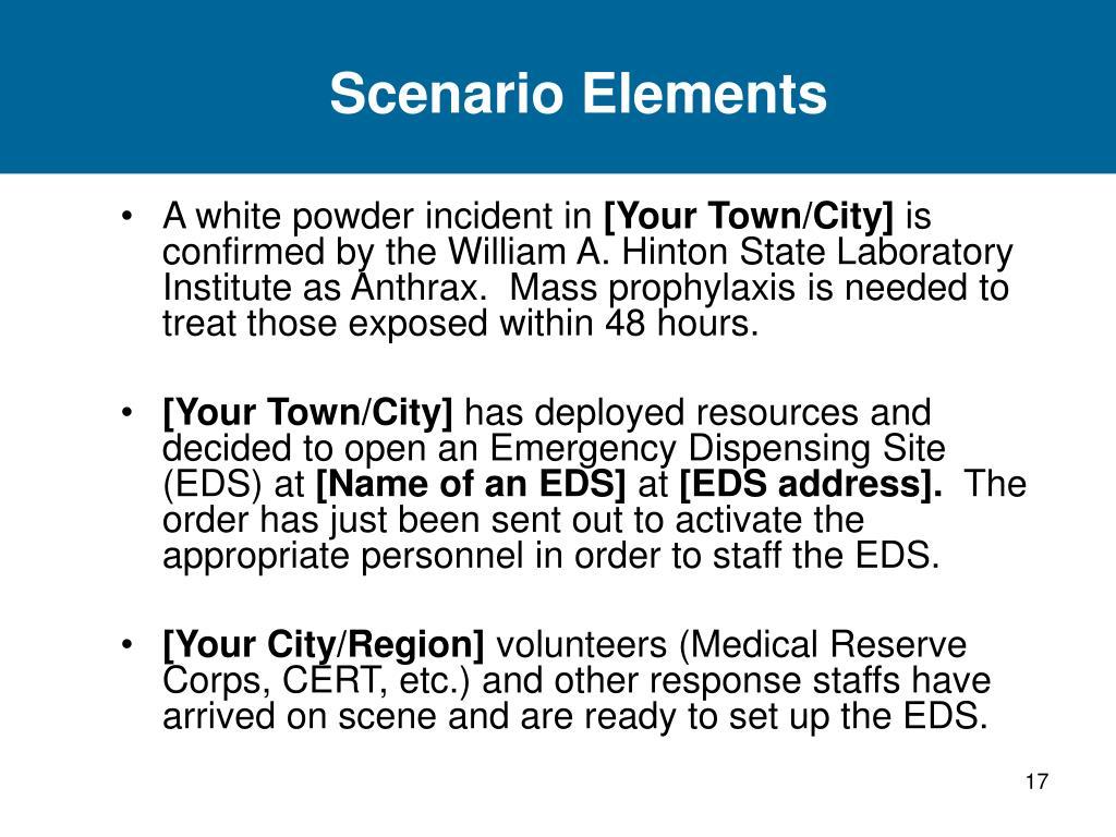 Scenario Elements
