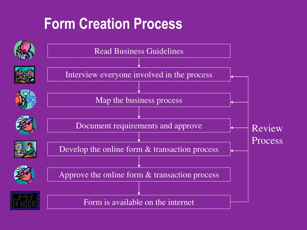 Read Business Guidelines