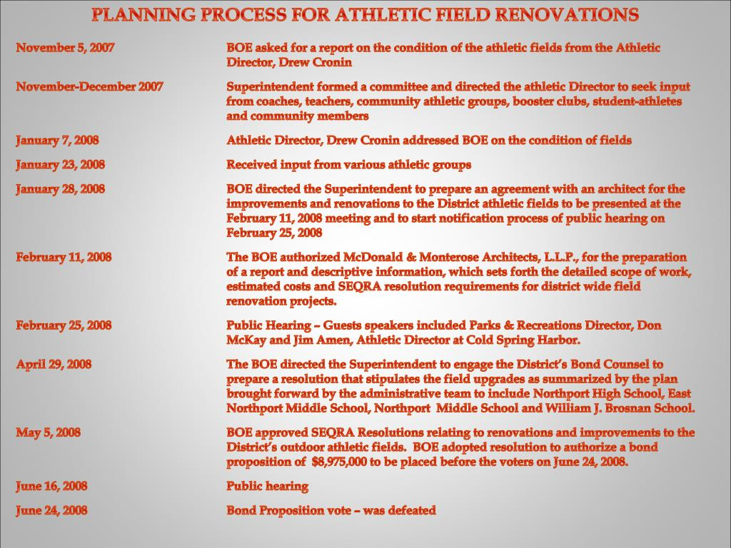 PLANNING PROCESS FOR ATHLETIC FIELD RENOVATIONS