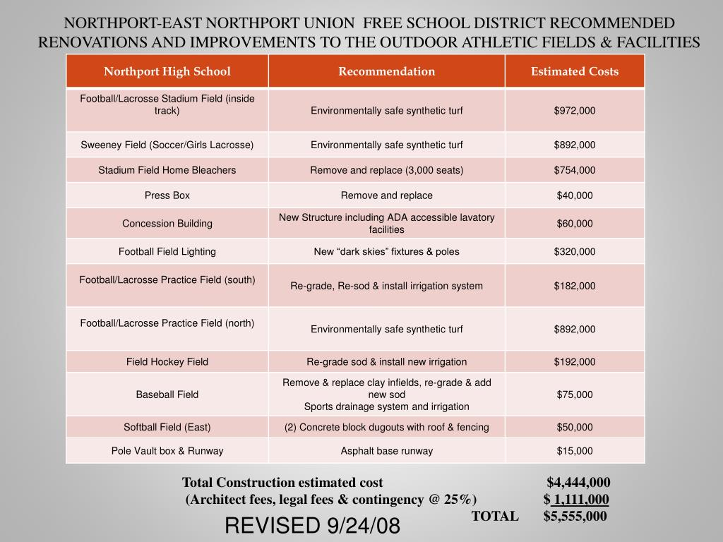 NORTHPORT-EAST NORTHPORT UNION  FREE SCHOOL DISTRICT RECOMMENDED RENOVATIONS AND IMPROVEMENTS TO THE OUTDOOR ATHLETIC FIELDS & FACILITIES
