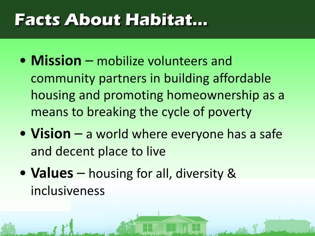 Facts About Habitat...