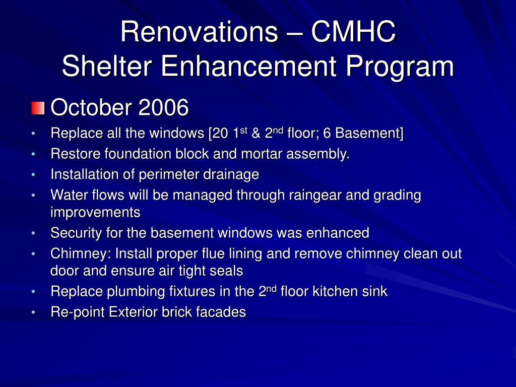Renovations – CMHC