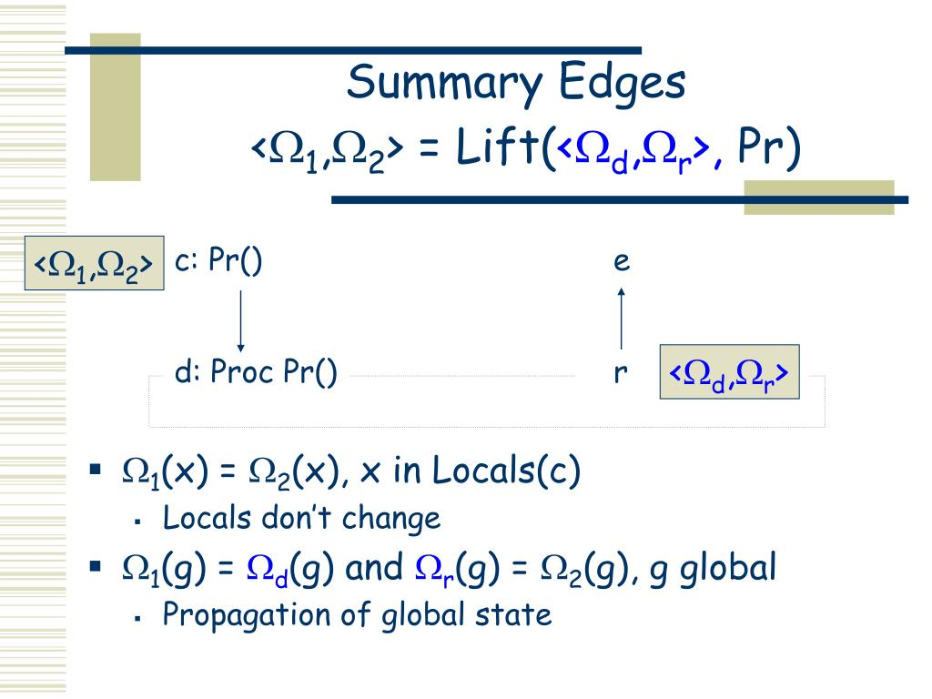 Summary Edges