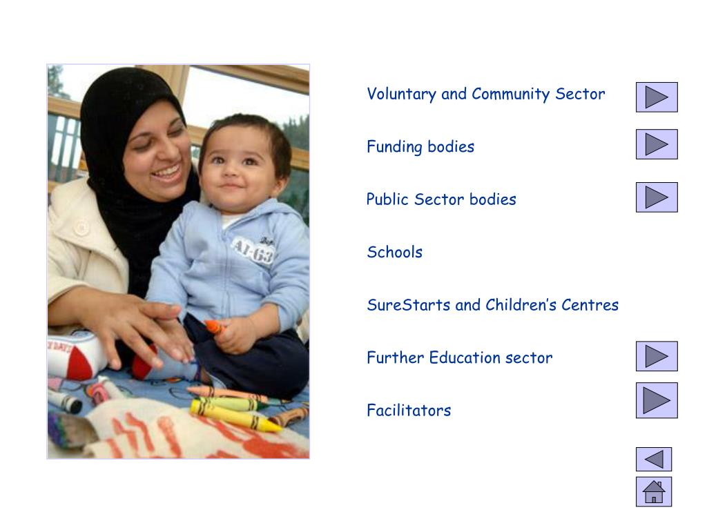 Voluntary and Community Sector