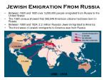 jewish emigration from russia