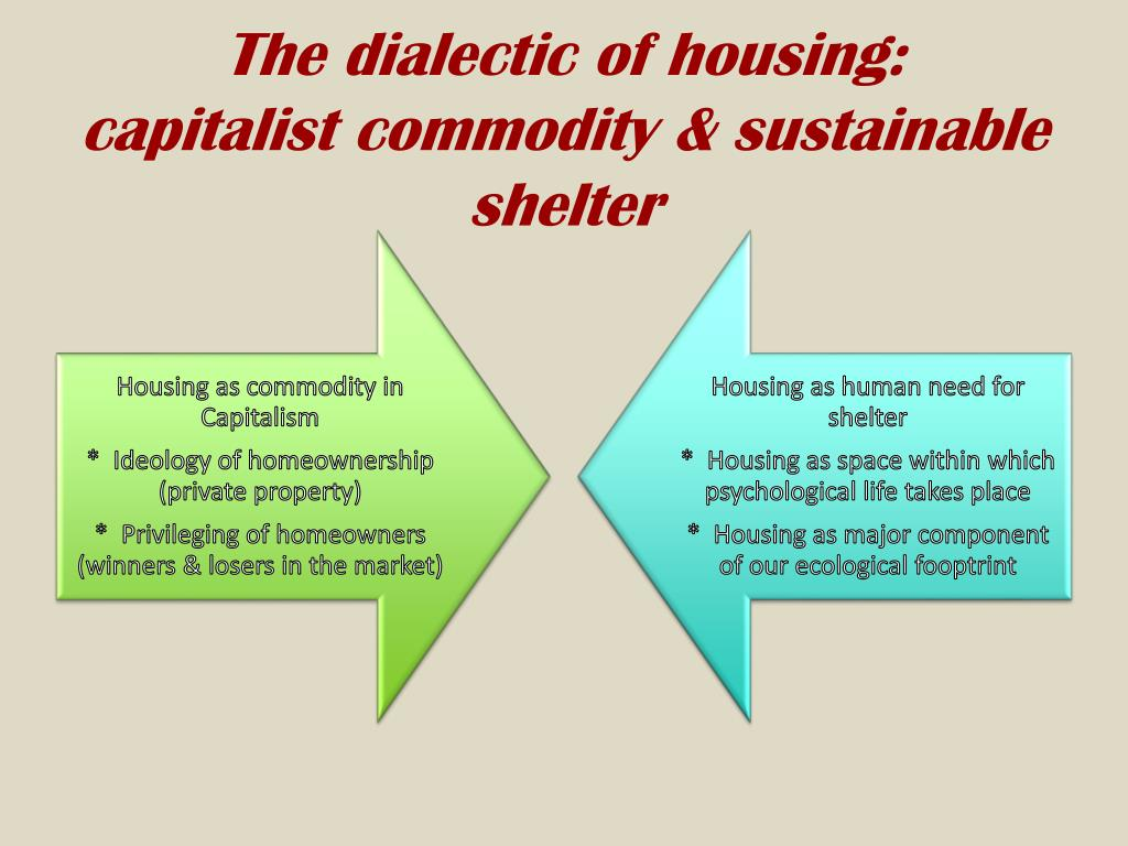 The dialectic of housing: