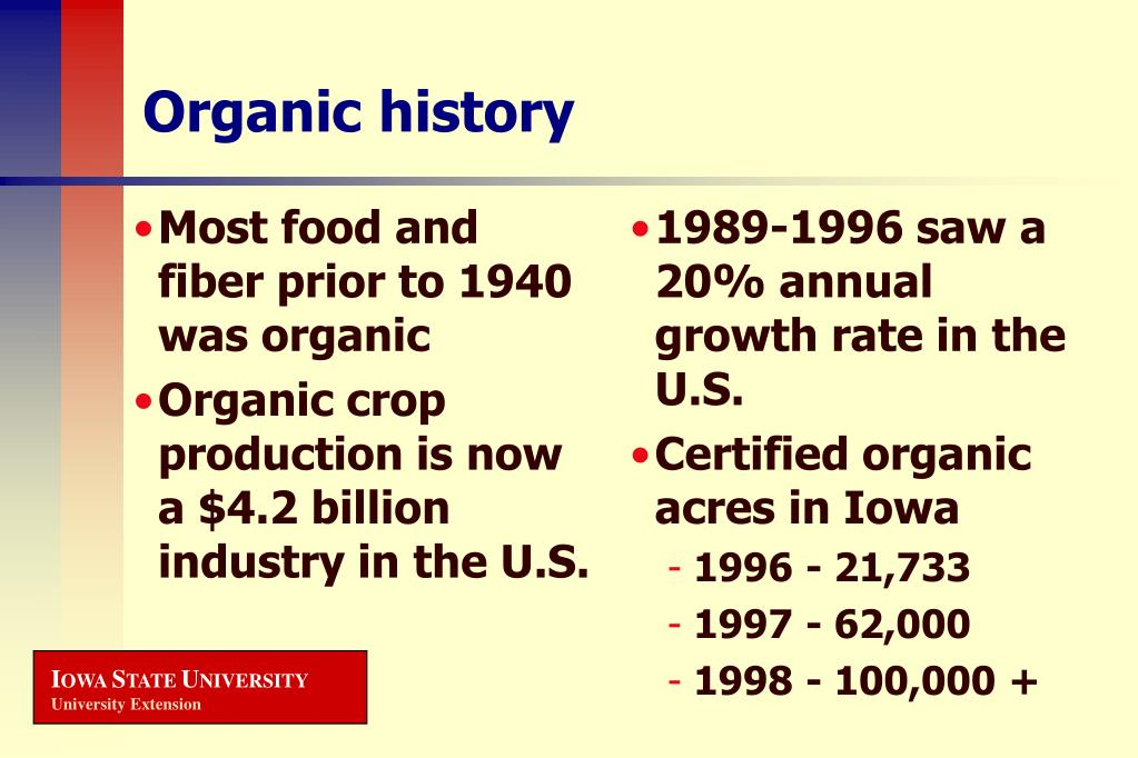 Most food and fiber prior to 1940 was organic