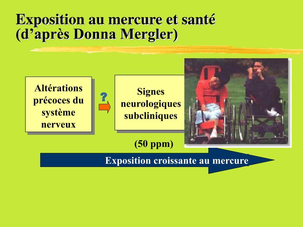 Altérations précoces du système nerveux