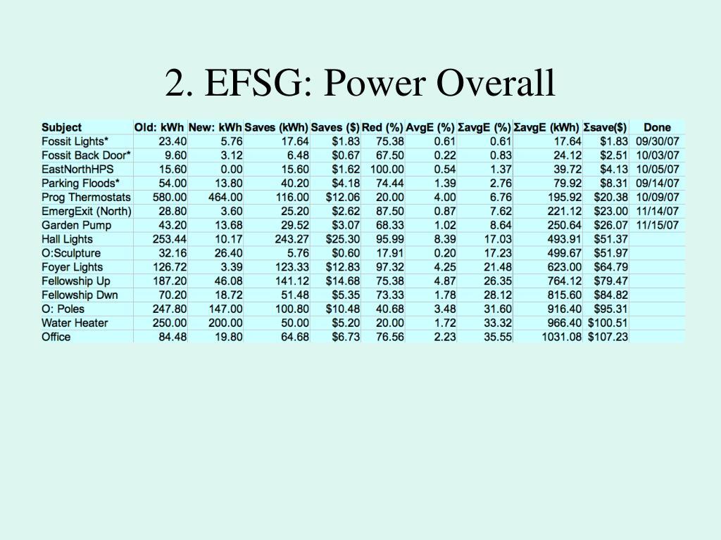2. EFSG: Power Overall