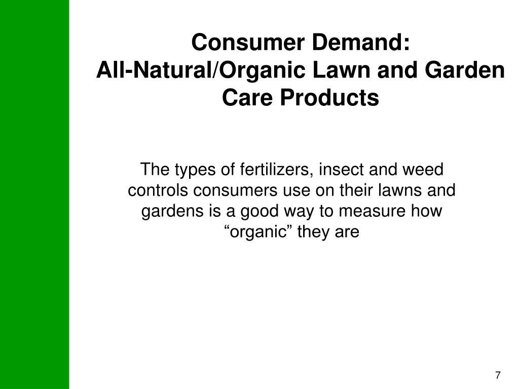 Consumer Demand: