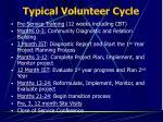 typical volunteer cycle