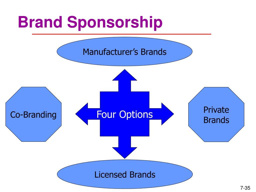 Brand Sponsorship