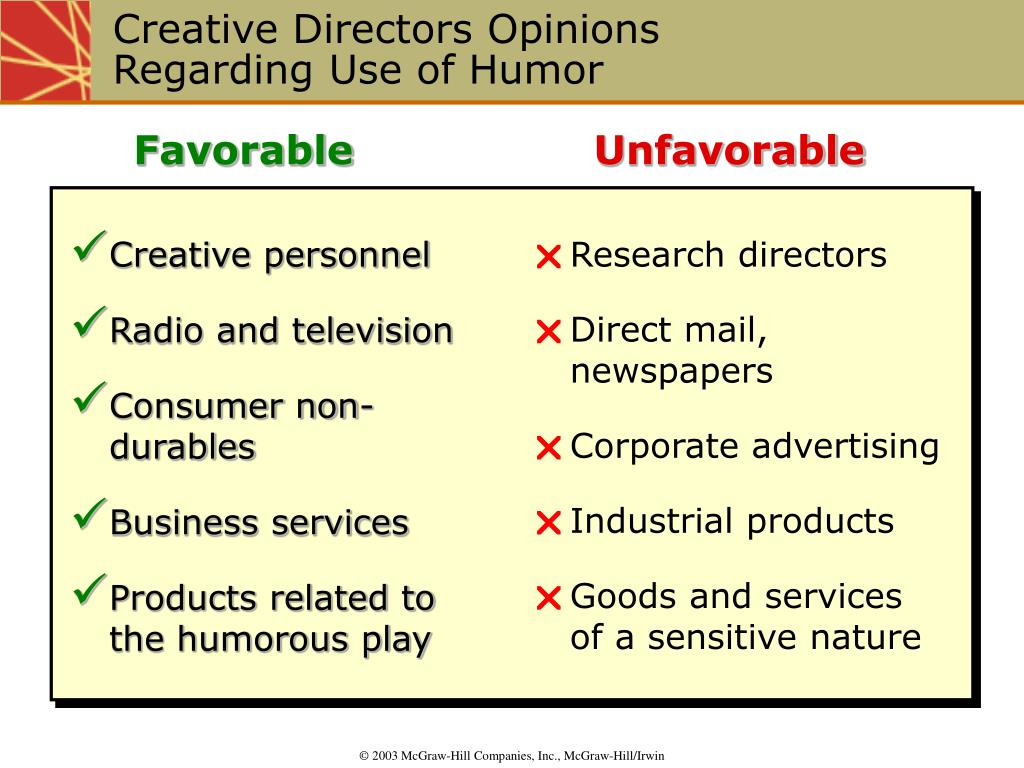 Creative Directors Opinions