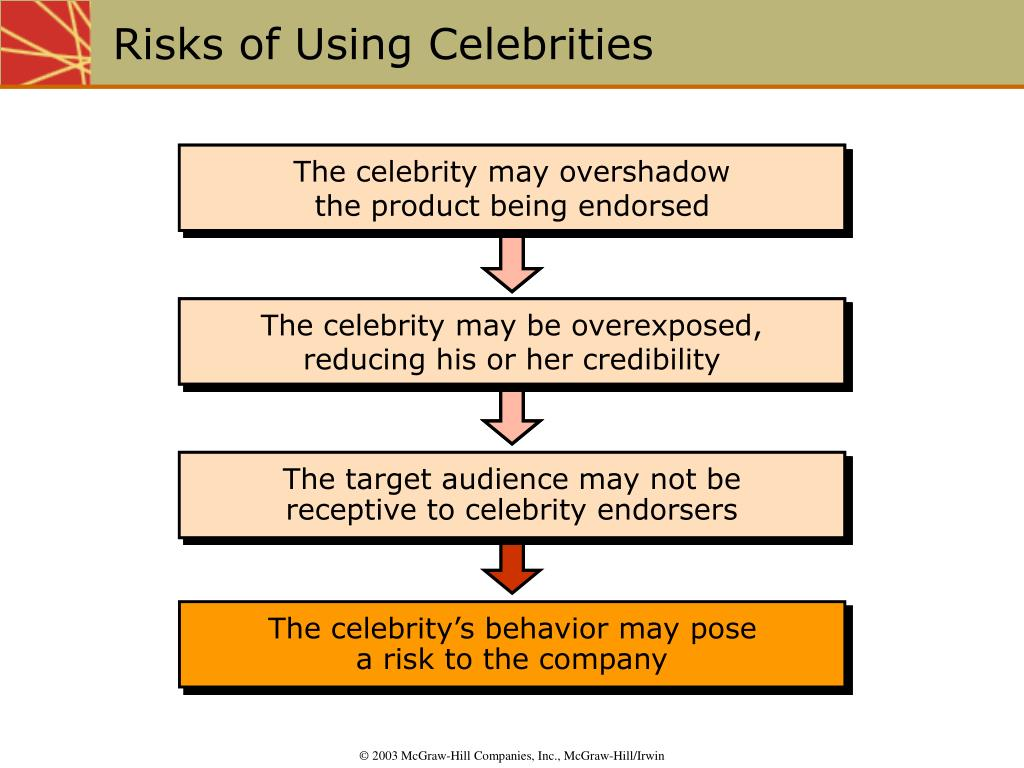 The celebrity may be overexposed,