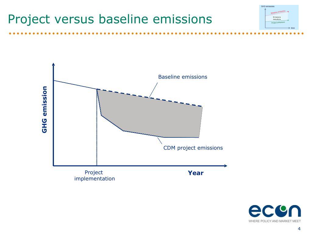 Baseline emissions