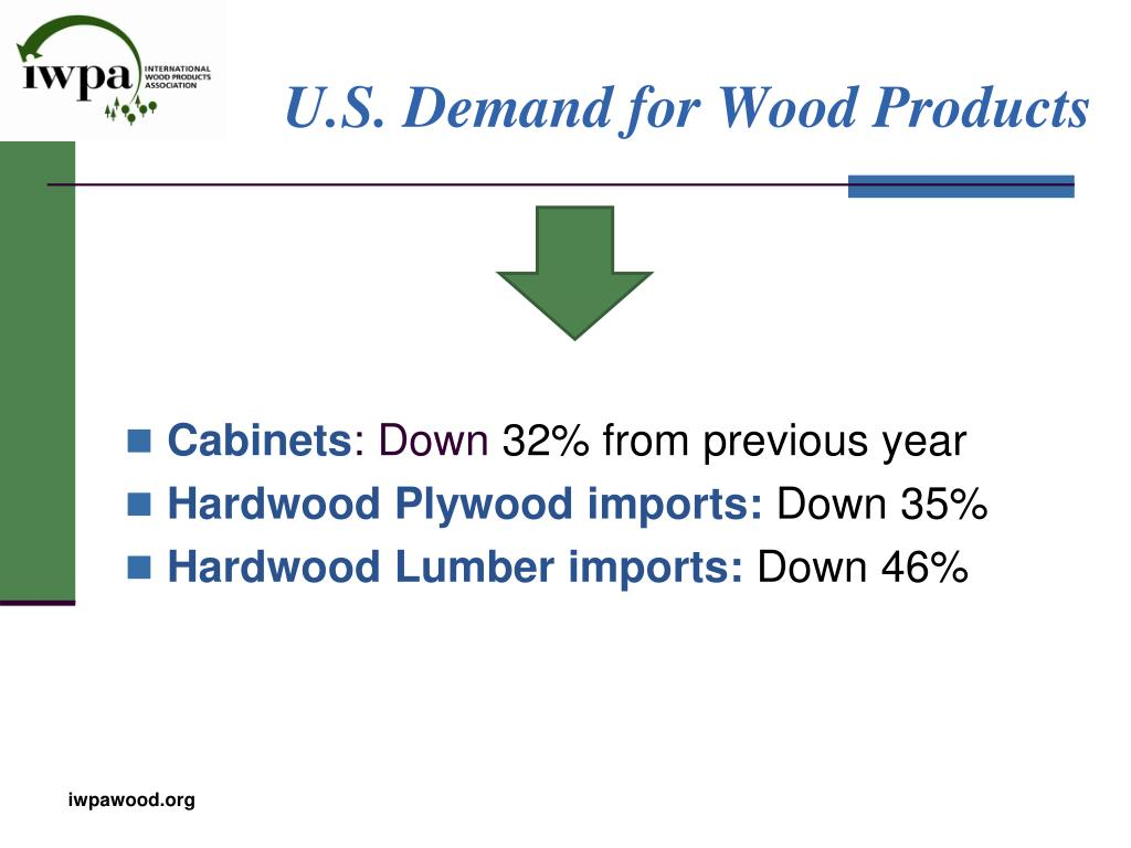 U.S. Demand for Wood Products