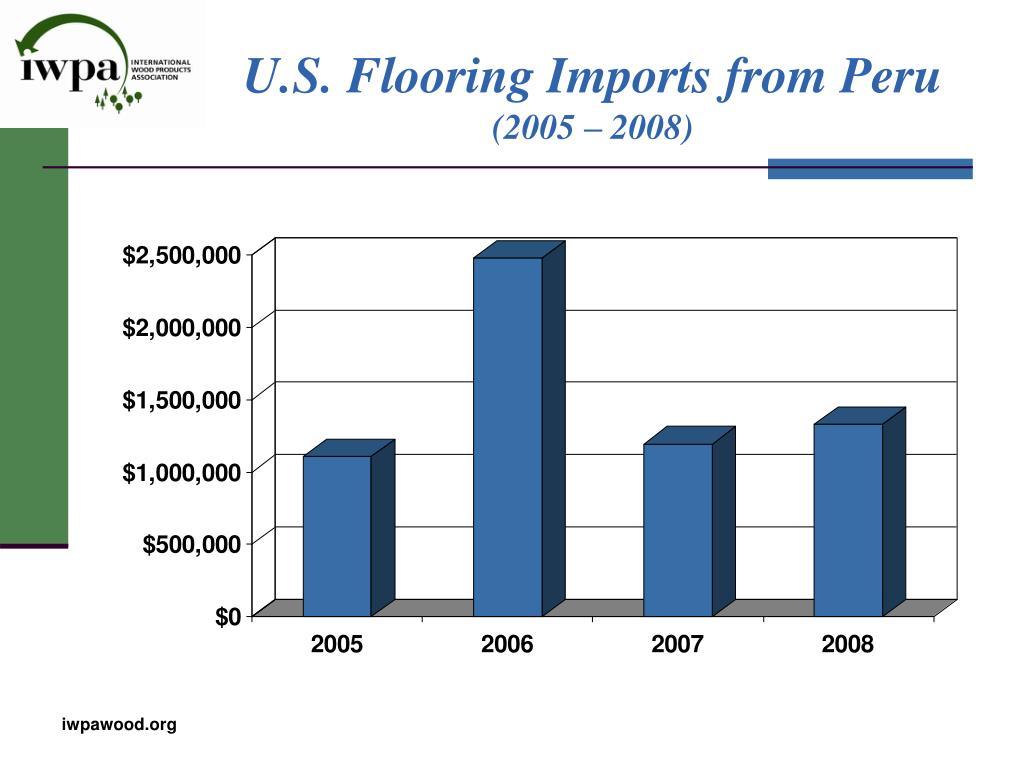 U.S. Flooring Imports from Peru