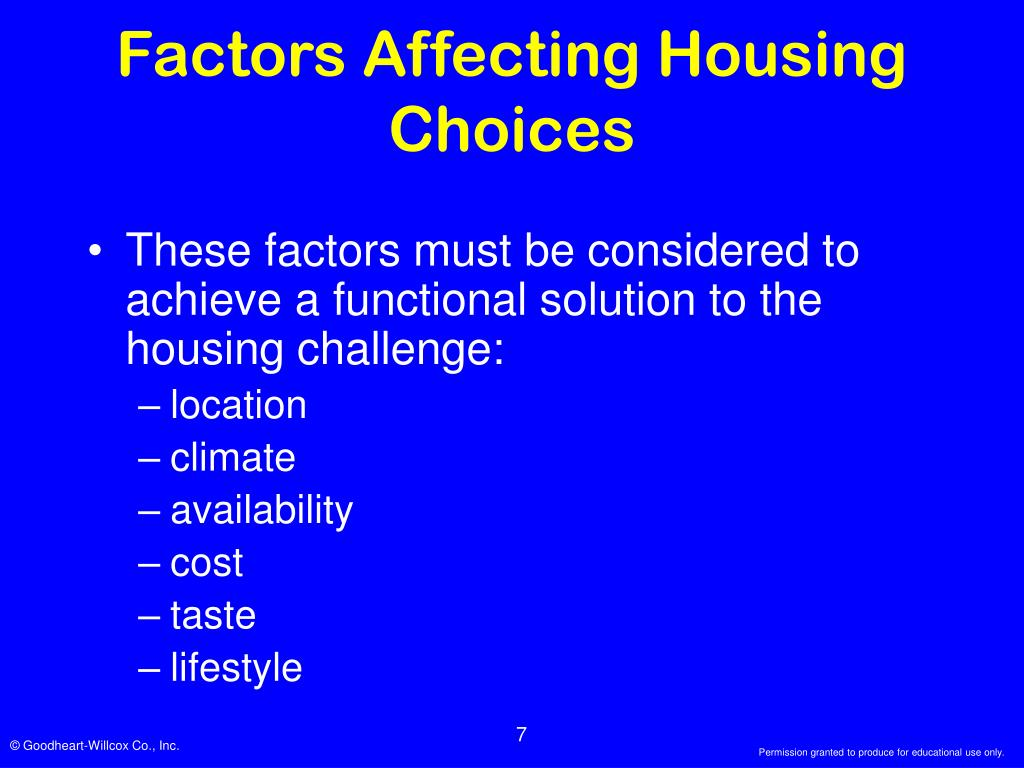 Factors Affecting Housing Choices