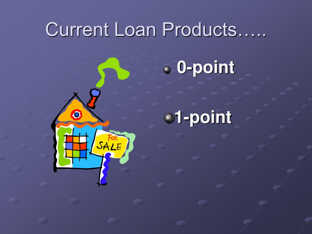 Current Loan Products…..