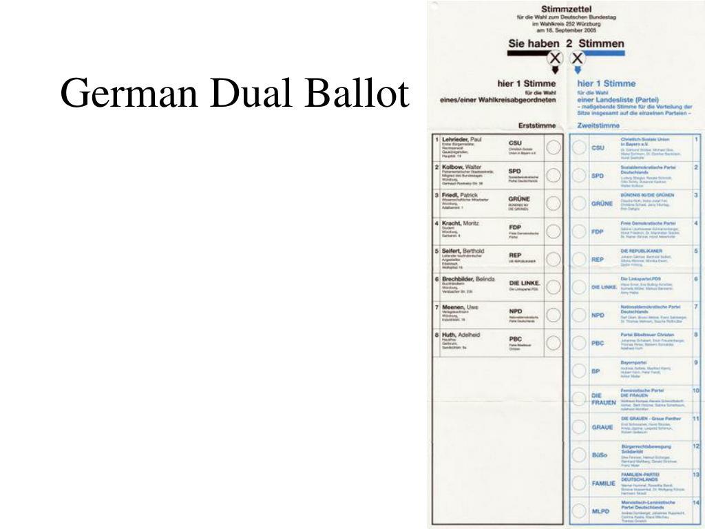 German Dual Ballot