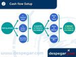 cash flow setup