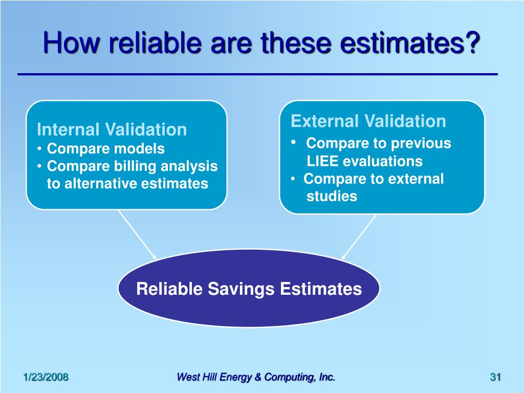 How reliable are these estimates?