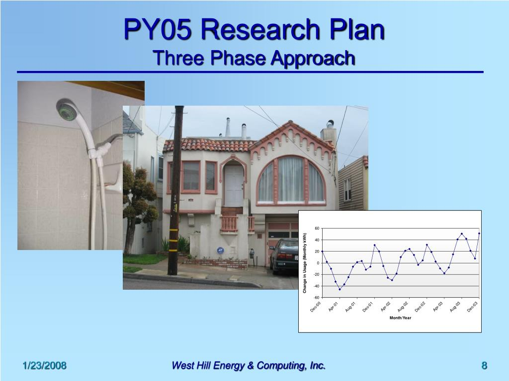 PY05 Research Plan