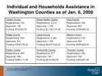 individual and households assistance in washington counties as of jan 6 2008