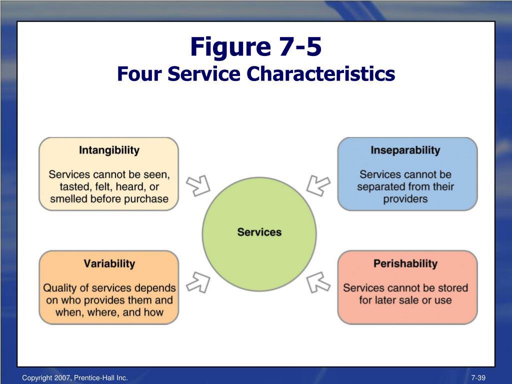 Figure 7-5