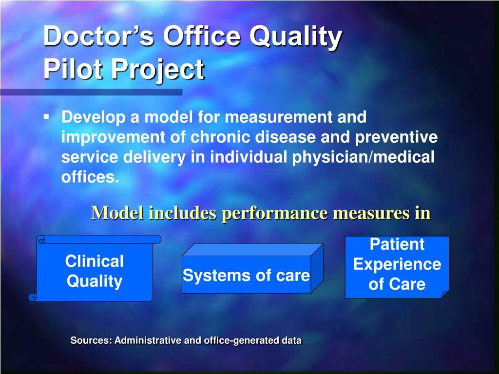 Model includes performance measures in