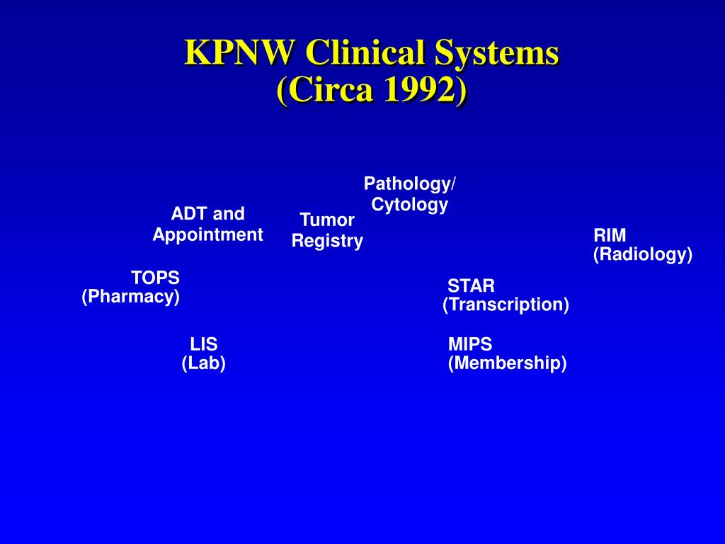 KPNW Clinical Systems